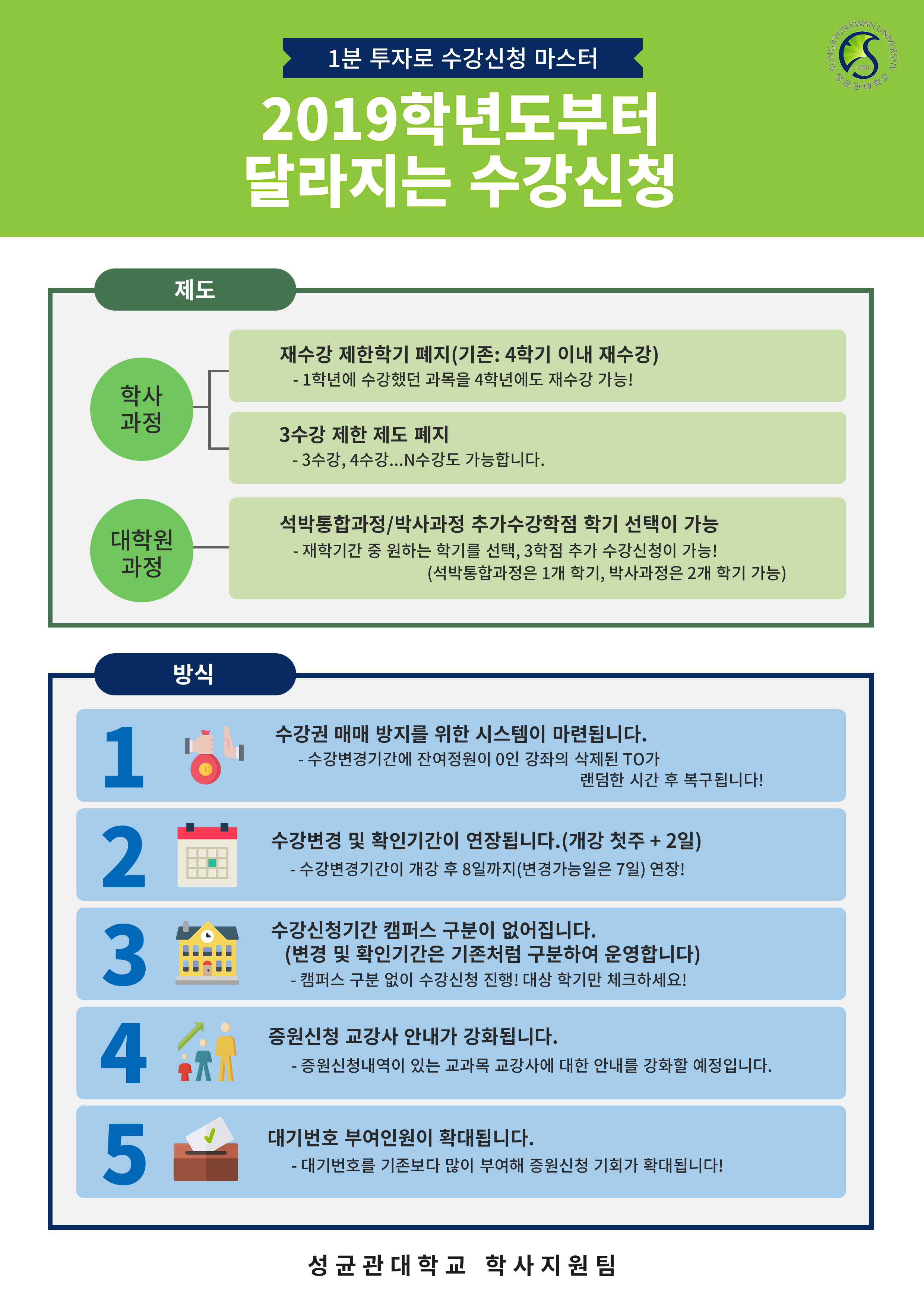 2019학년도_수강신청_변경사항_안내